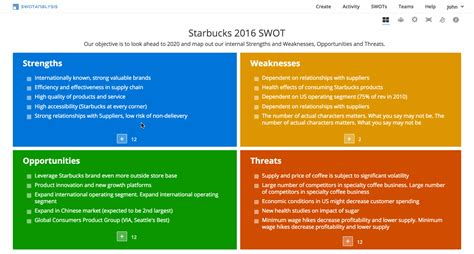 what is a swot analysis template swot analysis exles obfuscata