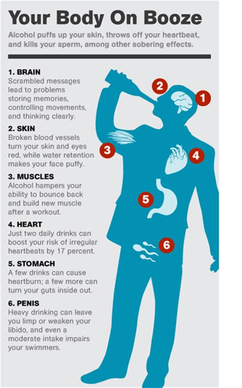 what does to you what does do to you s health singapore