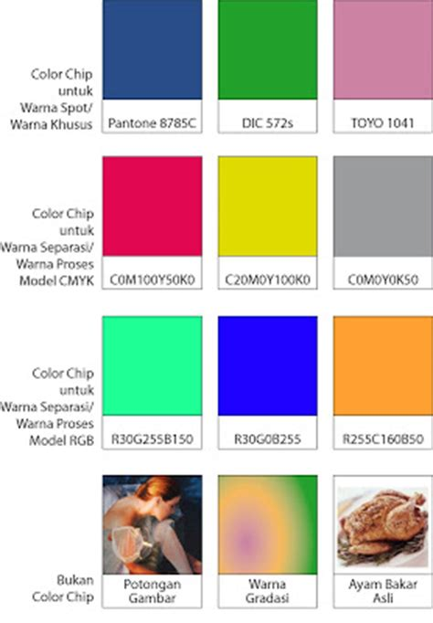 Tinta Cemani Toka Warna Color Color Chips Color Guide Vs Color Chart