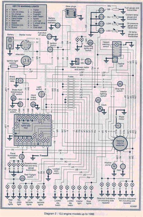 1986 land rover 110 wiring diagram efcaviation