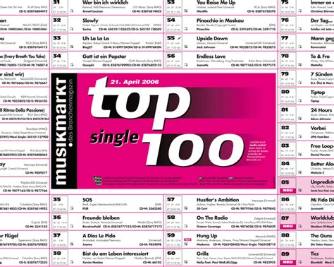 Top 7 Us Cities For Single by Musikindustrie Auch Nur Titel In Der Chart