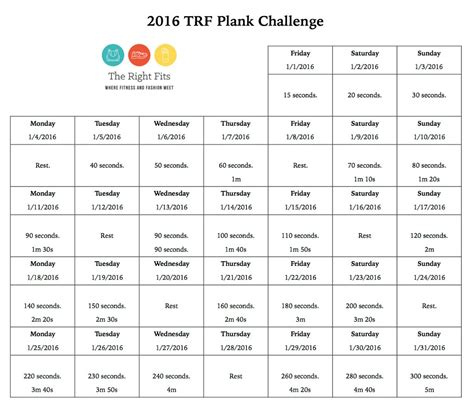 plank challenge chart fit challenge the january 2016 plank challenge the