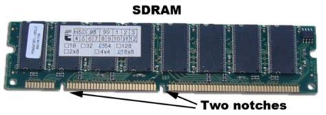 Ram Untuk Komputer Pentium 4 by Ram Untuk Pentium 1 Sai 4 Dkey Cjdw