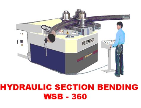 weldor enginer pvt ltd assymetrical 3 roll mechanical