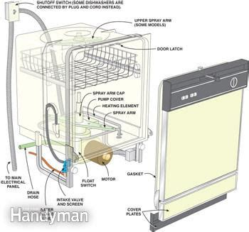 Dishwasher Display On Floor - dishwasher repairs how to repair a dishwasher the