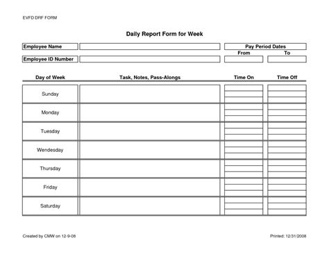 project activity list template excel construction project progress report template and daily