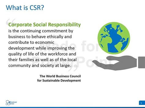 Corporate Social Responsibility Csr Editable Powerpoint Template What Is A Template In Powerpoint