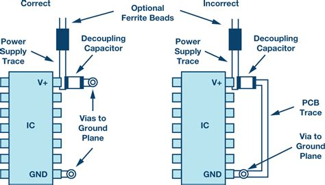decoupling capacitor diagram grounding and decoupling learn basics now and save yourself much grief later part 2