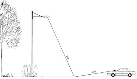 candela measurement how to read photometrics part 1 photometric terms