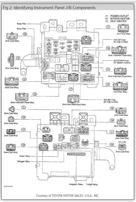 toyota wish fuse box diagram wiring diagram 2018