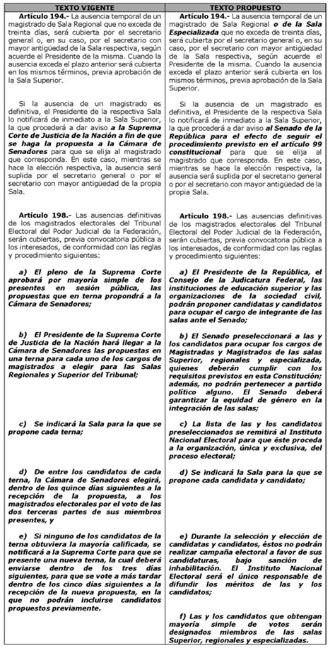 gaceta ley del regimen cambiario 2016 gaceta parlamentaria a 241 o xix n 250 mero 4638 iv jueves 13