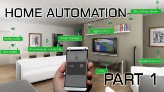 G Home Automation by Android Home Automation Vera Lite Z Wave Part 1