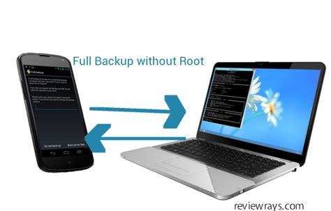 rooting android tablet how to do backup android phone tablet without rooting complete backup and restore