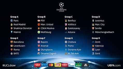 arsenal europa league table uefa chions league group stages 2015 2016 draws
