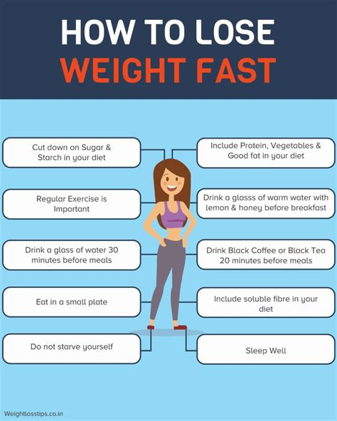 12 Top Tips On Losing Weight After A Baby by How To Lose Weight Fast Loss Tips