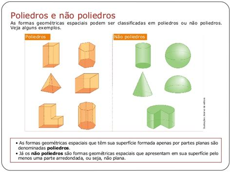 figuras geometricas espaciais nome de figuras geometricas newhairstylesformen2014 com
