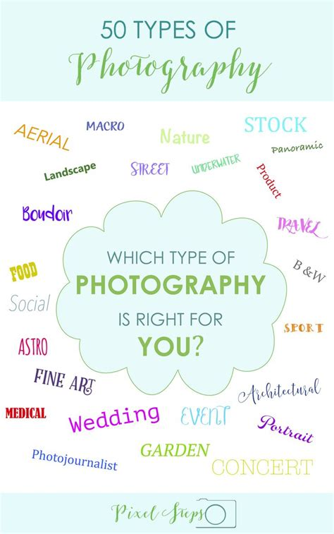 types meaning 25 unique types of photography ideas on pinterest