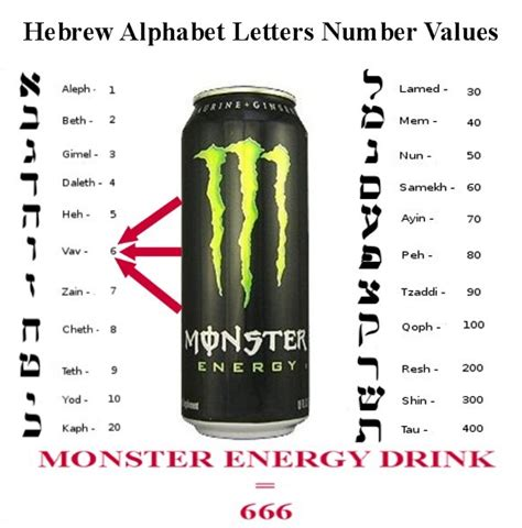 5 energy drink deaths 5 hour energy drinks cited in 13 deaths