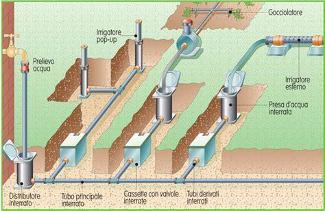 come fare impianto irrigazione giardino impianto di irrigazione interrata fai da te in giardino