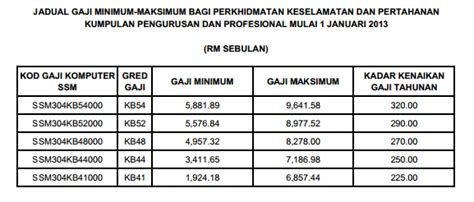 Harga Plastik Uv Malaysia malaysia monthly income 2013 hairstylegalleries