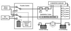 rv dc volt circuit breaker wiring diagram many of todays rv s a battery interface simular