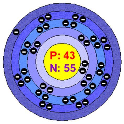 how many protons does francium technetium technetium 99m