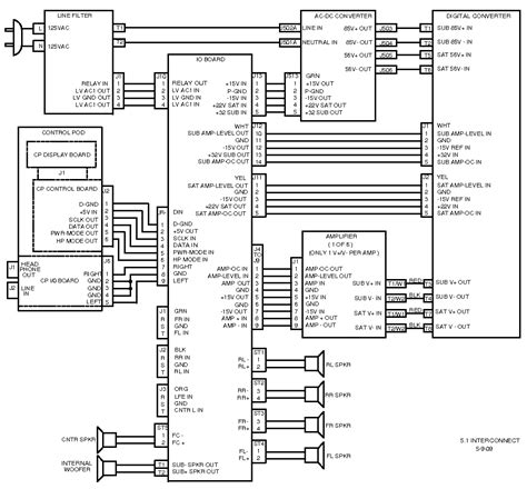 plate subwoofer schematic diagram plate get free image