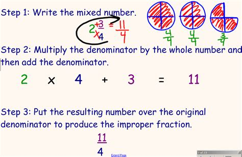 diagram for improper fractions improper fractions and mixed numbers worksheet search results calendar 2015