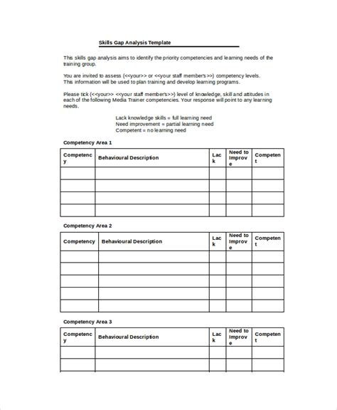 skill gap analysis template gap analysis template 9 fredocuments downloade word