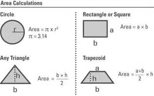 How To Calculate Dimensions From Square Feet Measurements Conversions And Formulas Pesticide