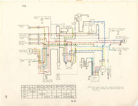 wiring diagram yamaha rxz 135 electrical wiring diagram