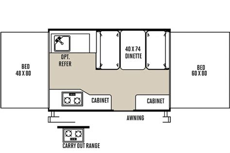 rockwood pop up cer wiring diagram rockwood free