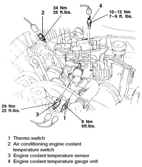 8 cylinder engine diagram 8 cylinder ohv engine diagram 8 cylinder distributor