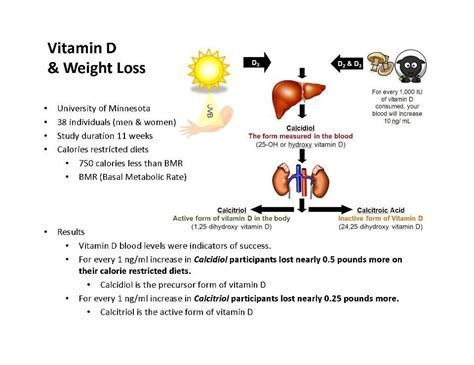 weight loss vitamin d safe weight loss vitamin d and weight loss uk