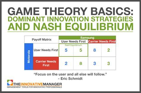 the basics of theory dominant strategies and nash