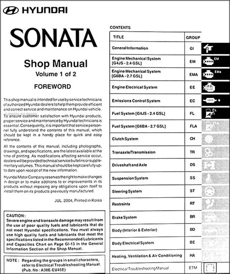 download car manuals 2000 hyundai sonata auto manual 2005 hyundai sonata repair shop manual original 2 volume set