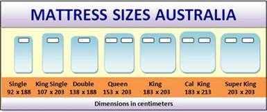 Dimensions Of Australian King Size Bed Bed Sizes And Mattress Sizes Chart Us Uk And Australia