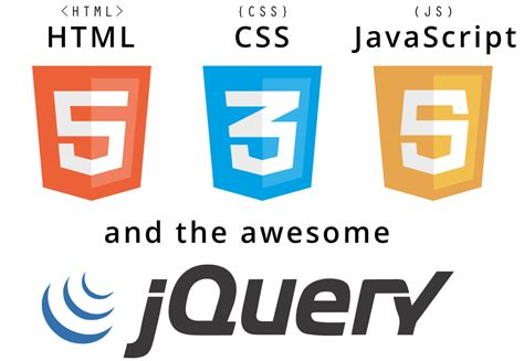 imagenes html css infographic overview about coding html css javascript