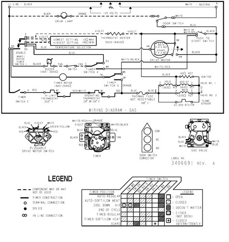 whirlpool dryer schematic wiring diagram 40 wiring