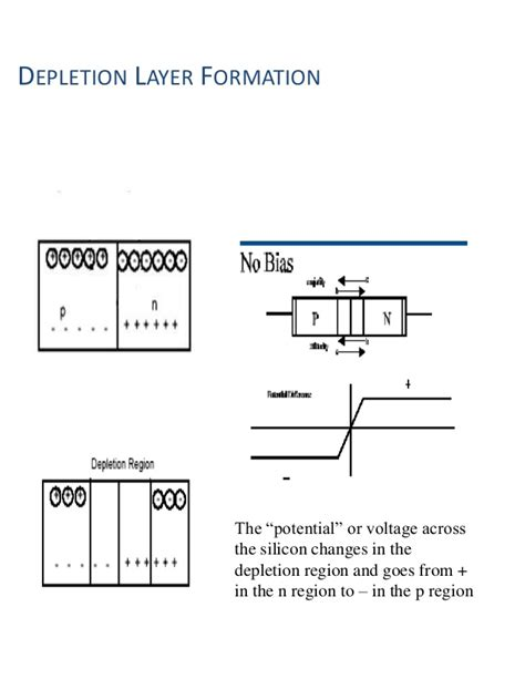 formation of depletion layer in pn junction diode pn junction formation of depletion layer 28 images formation of depletion layer in 28 images