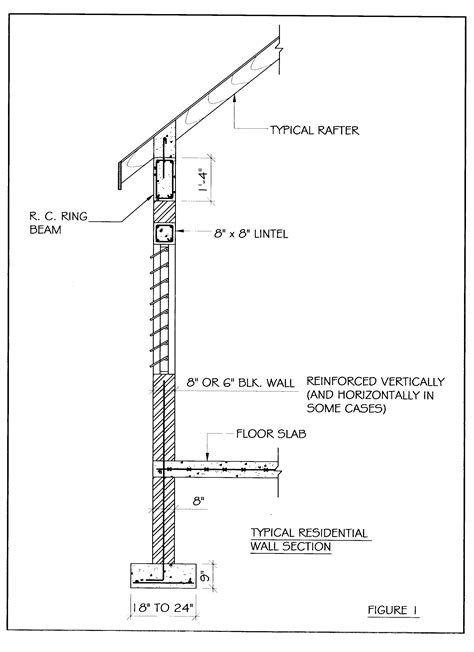 Residential Metal Building Floor Plans by Construction Principles And Practice As Related To Small