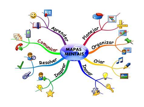 imagenes de mapa mental como fazer mapas mentais