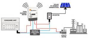hialeah meter co wiring diagram for single phase 2s 120v 3 meter free printable wiring