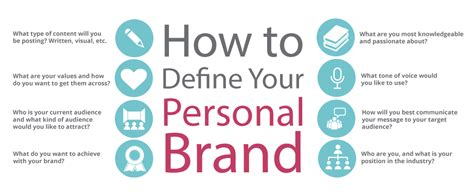 How To Make Your Brand - why every agency owner needs to develop a personal
