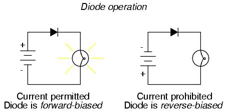 necessity of free wheeling diode diodes does the voltage drop quot pass quot like current electrical engineering stack exchange