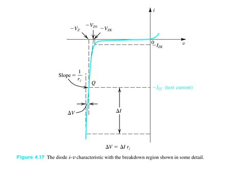 zener diode breakdown voltage equation voltage regulator zener diode vz0 electrical engineering stack exchange