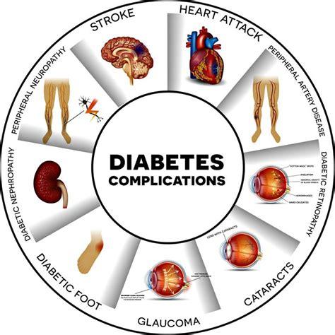 diabetes  influenza  dangerous combination huffpost