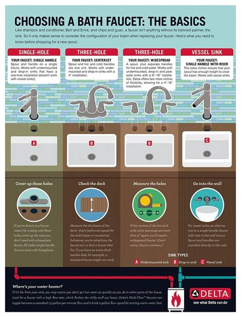 how to choose a kitchen faucet 12 best hvac plumbing infographics images on pinterest