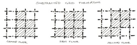 grid pattern in architecture grid house architecture blog bl 233 uscape design