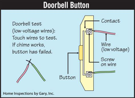 how does house wiring work 28 images w48 phone wiring